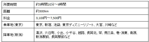 tokyo_nigatakihon