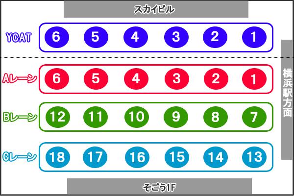 レーンマップ