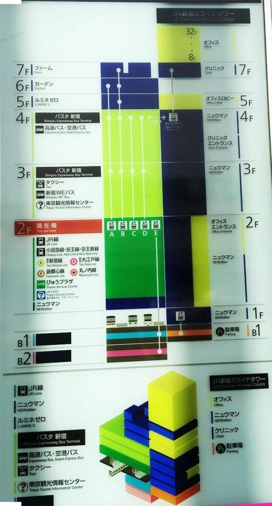 新宿ミライナタワー構内図